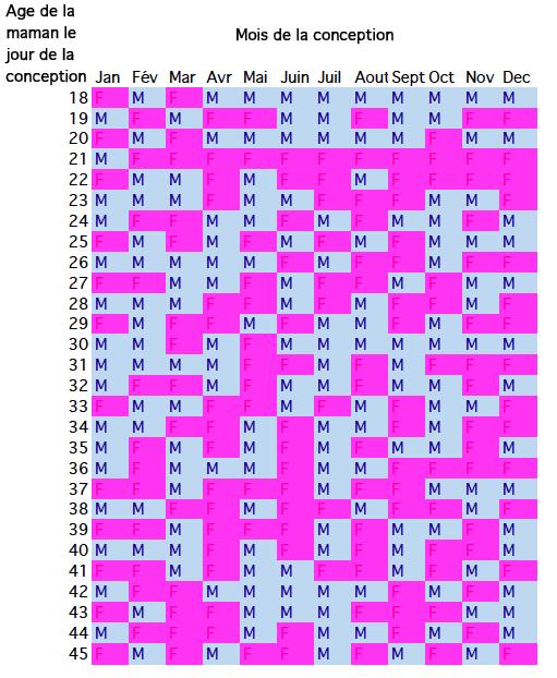 Calendrier Chinois Bebe   Calendar Template 2016